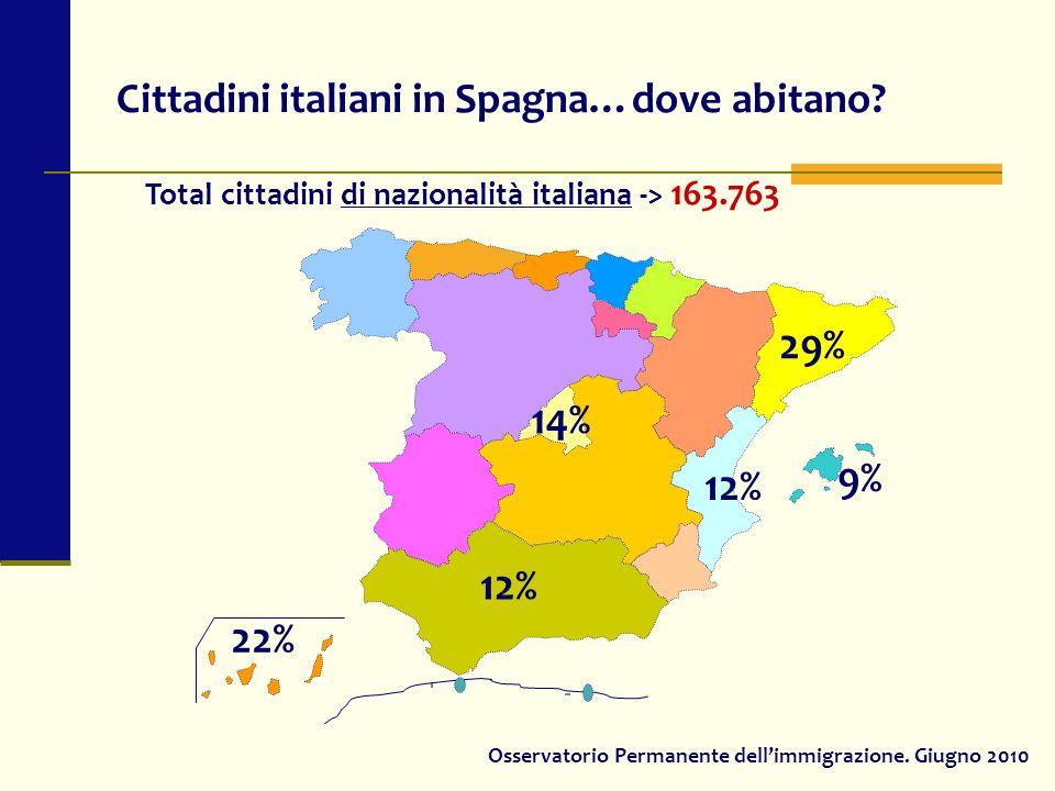 Cittadini italiani in Spagna…dove abitano? Osservatorio Permanente dellimmigrazione. Giugno 2010 12% 22% 9% 29% 12% 14% Total cittadini di nazionalità