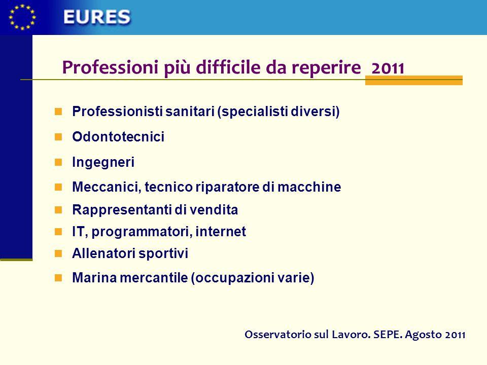 Professioni più difficile da reperire 2011 Professionisti sanitari (specialisti diversi) Odontotecnici Ingegneri Meccanici, tecnico riparatore di macc