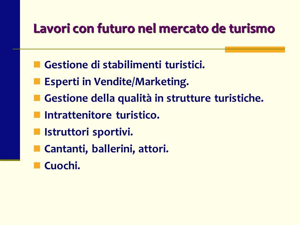 Lavori con futuro nel mercato de turismo Gestione di stabilimenti turistici. Esperti in Vendite/Marketing. Gestione della qualità in strutture turisti
