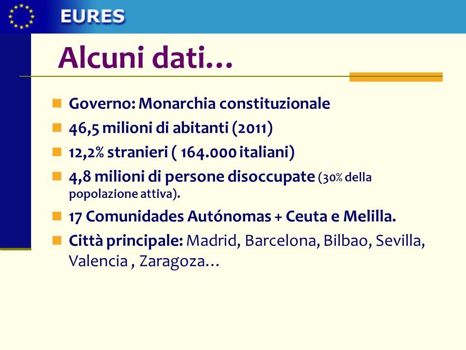 Governo: Monarchia constituzionale 46,5 milioni di abitanti (2011) 12,2% stranieri ( 164.000 italiani) 4,8 milioni di persone disoccupate (30% della p