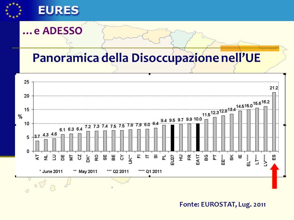 Popolazione attiva e disoccupazione Tasso di attività Tasso di disoccupazione Terzo quarto 2011 Fonte: INE, EPA terzo quarto 2011
