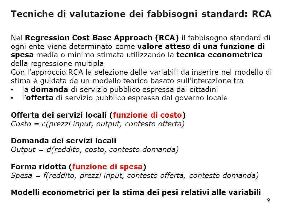 Funzione di costo o funzione di spesa.