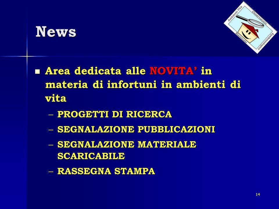 14 News Area dedicata alle NOVITA in materia di infortuni in ambienti di vita Area dedicata alle NOVITA in materia di infortuni in ambienti di vita –