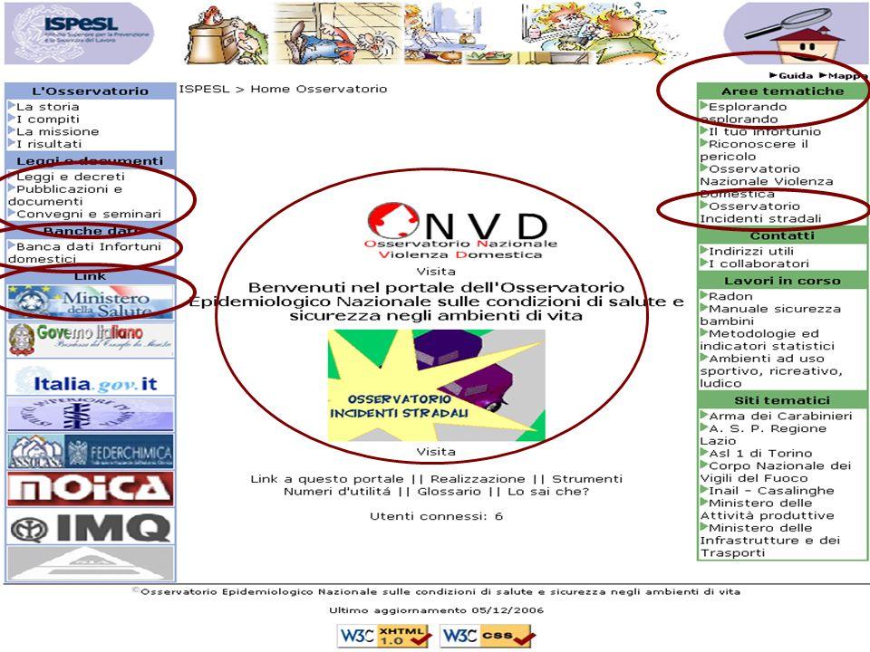 22 Un portale per lOsservatorio Epidemiologico Nazionale sulla salute e la sicurezza negli ambienti di vita 16 … il portale visto da vicino …
