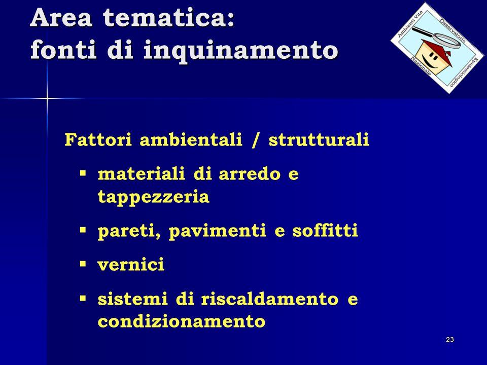 23 Area tematica: fonti di inquinamento Fattori ambientali / strutturali materiali di arredo e tappezzeria pareti, pavimenti e soffitti vernici sistem
