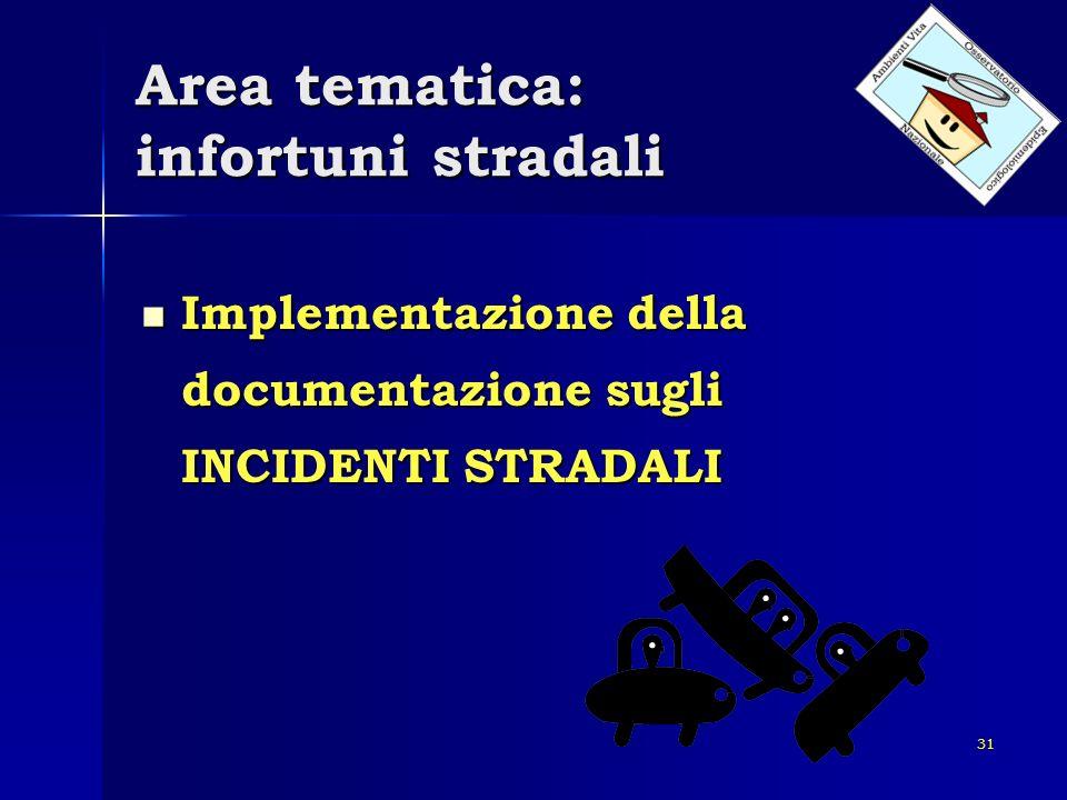 31 Area tematica: infortuni stradali Implementazione della documentazione sugli INCIDENTI STRADALI Implementazione della documentazione sugli INCIDENT