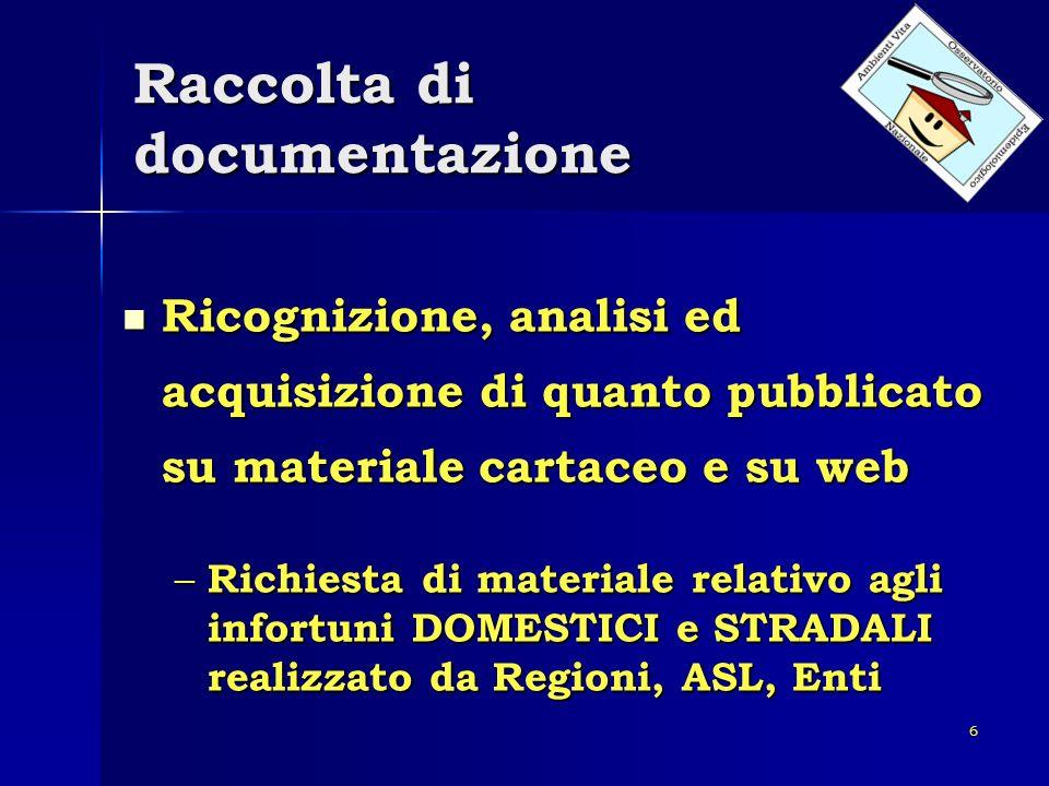 6 Ricognizione, analisi ed acquisizione di quanto pubblicato su materiale cartaceo e su web Ricognizione, analisi ed acquisizione di quanto pubblicato