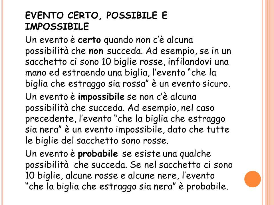 EVENTO CERTO, POSSIBILE E IMPOSSIBILE Un evento è certo quando non cè alcuna possibilità che non succeda. Ad esempio, se in un sacchetto ci sono 10 bi