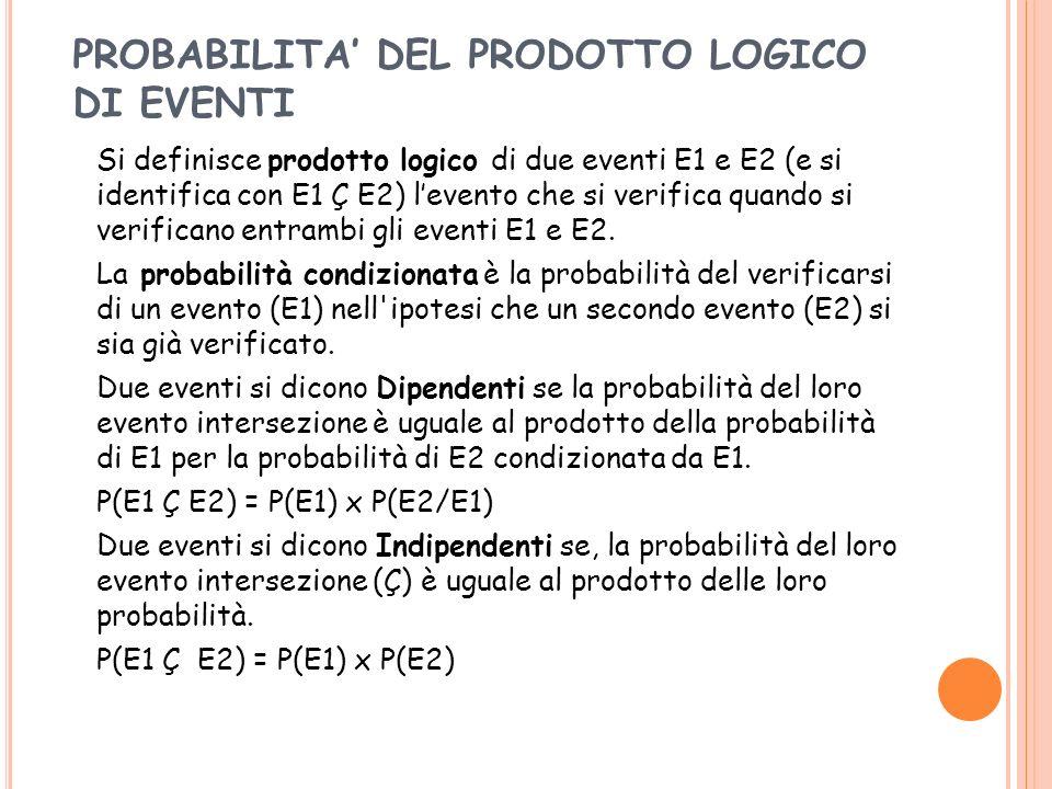 PROBABILITA DEL PRODOTTO LOGICO DI EVENTI Si definisce prodotto logico di due eventi E1 e E2 (e si identifica con E1 Ç E2) levento che si verifica qua