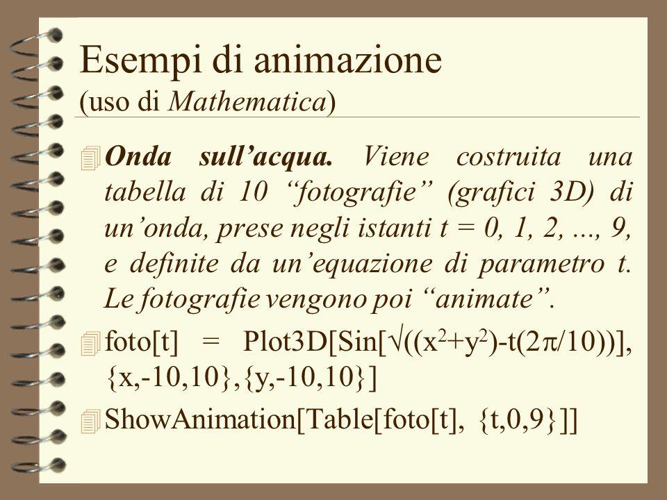 Esempi di animazione (uso di Mathematica) 4 Onda sullacqua. Viene costruita una tabella di 10 fotografie (grafici 3D) di unonda, prese negli istanti t