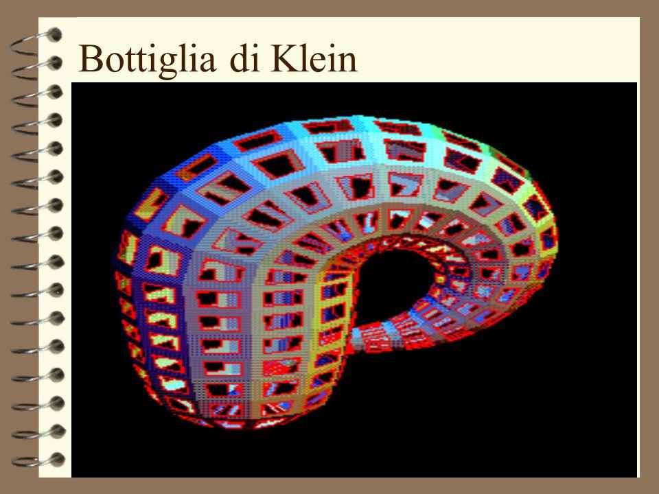 Bottiglia di Klein (uso di Mathematica)
