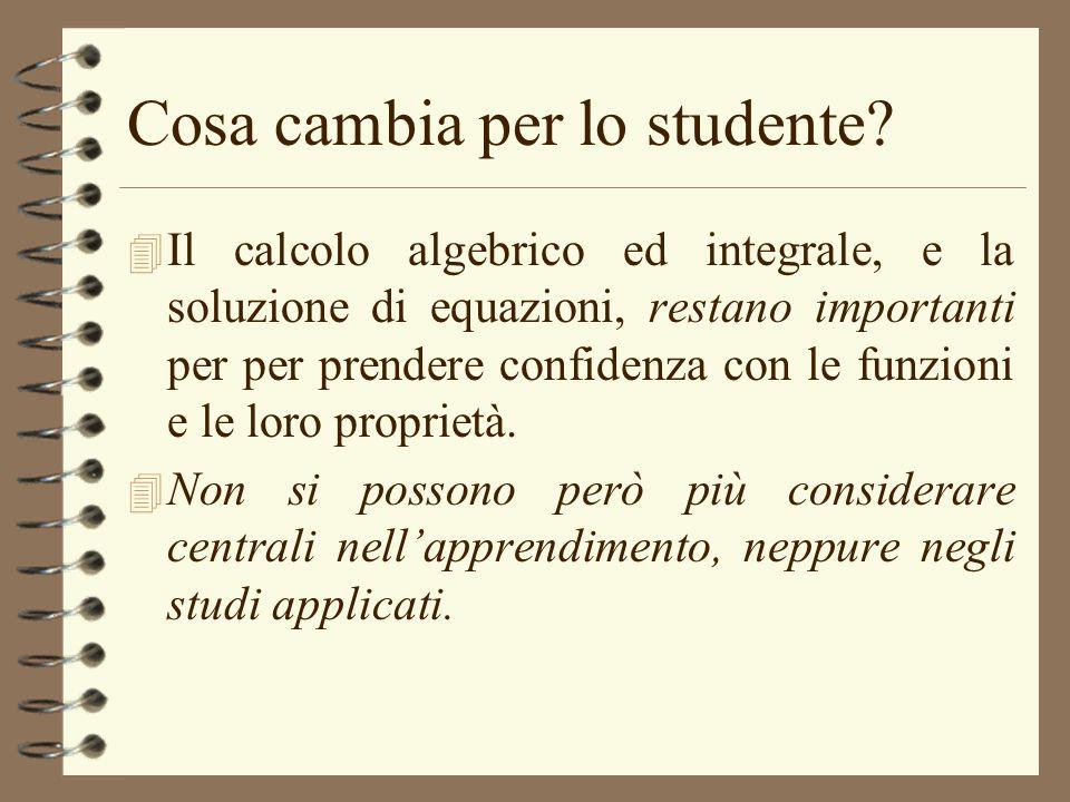 Cosa cambia per lo studente? 4 Il calcolo algebrico ed integrale, e la soluzione di equazioni, restano importanti per per prendere confidenza con le f