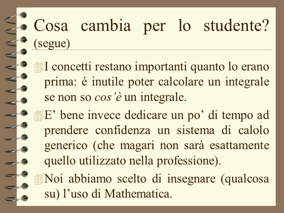 Cosa cambia per lo studente? (segue) 4 I concetti restano importanti quanto lo erano prima: é inutile poter calcolare un integrale se non so cosè un i