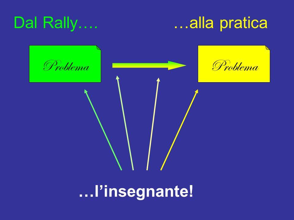 Problema Dal Rally….…alla pratica …linsegnante!