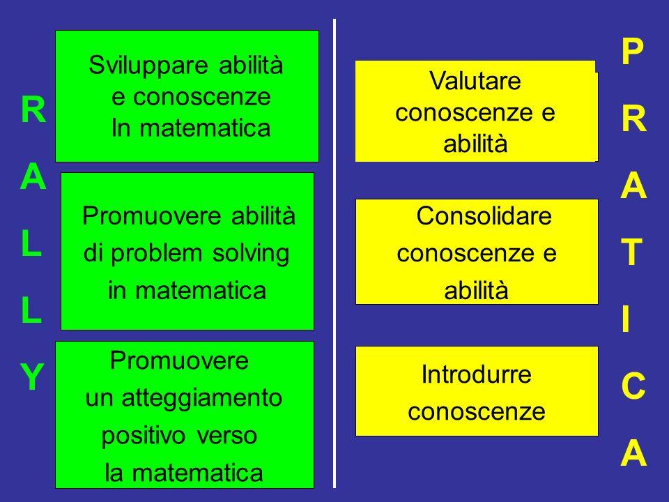 Promuovere un atteggiamento positivo verso la matematica Introdurre conoscenze Promuovere abilità di problem solving in matematica RALLYRALLY Valutare