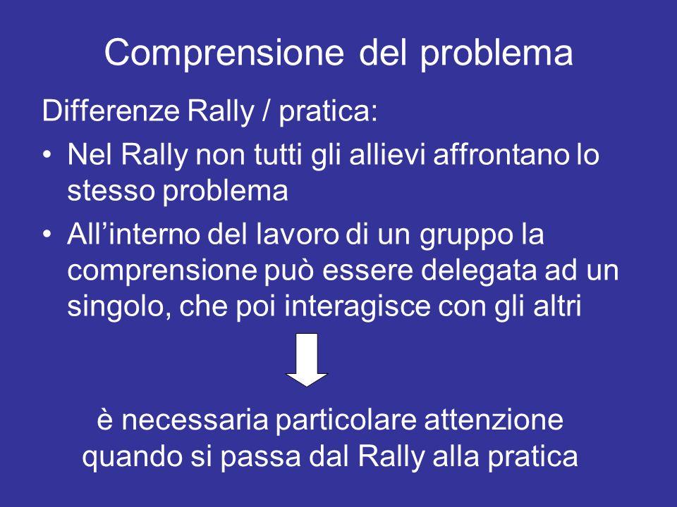 Comprensione del problema Differenze Rally / pratica: Nel Rally non tutti gli allievi affrontano lo stesso problema Allinterno del lavoro di un gruppo