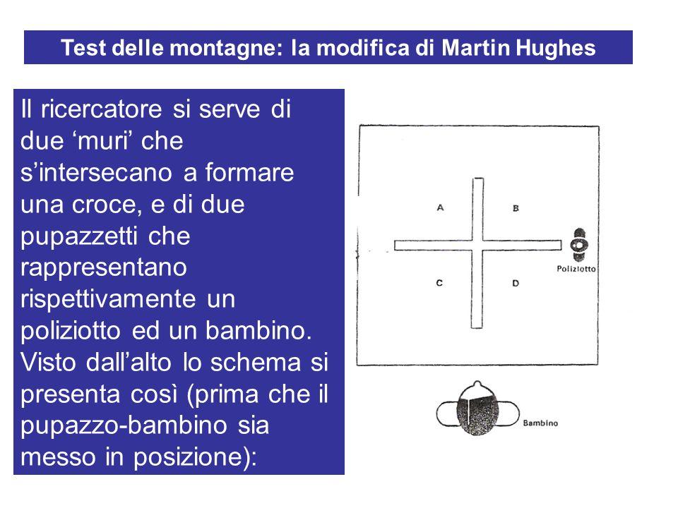 Test delle montagne: la modifica di Martin Hughes Il ricercatore si serve di due muri che sintersecano a formare una croce, e di due pupazzetti che ra