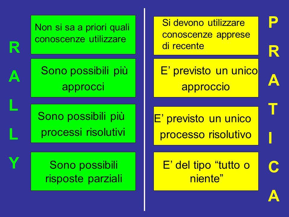 Sono possibili più processi risolutivi E previsto un unico processo risolutivo Sono possibili più approcci Non si sa a priori quali conoscenze utilizz