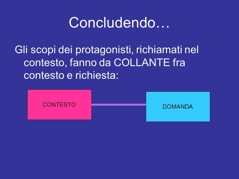 Concludendo… Gli scopi dei protagonisti, richiamati nel contesto, fanno da COLLANTE fra contesto e richiesta: CONTESTO DOMANDA