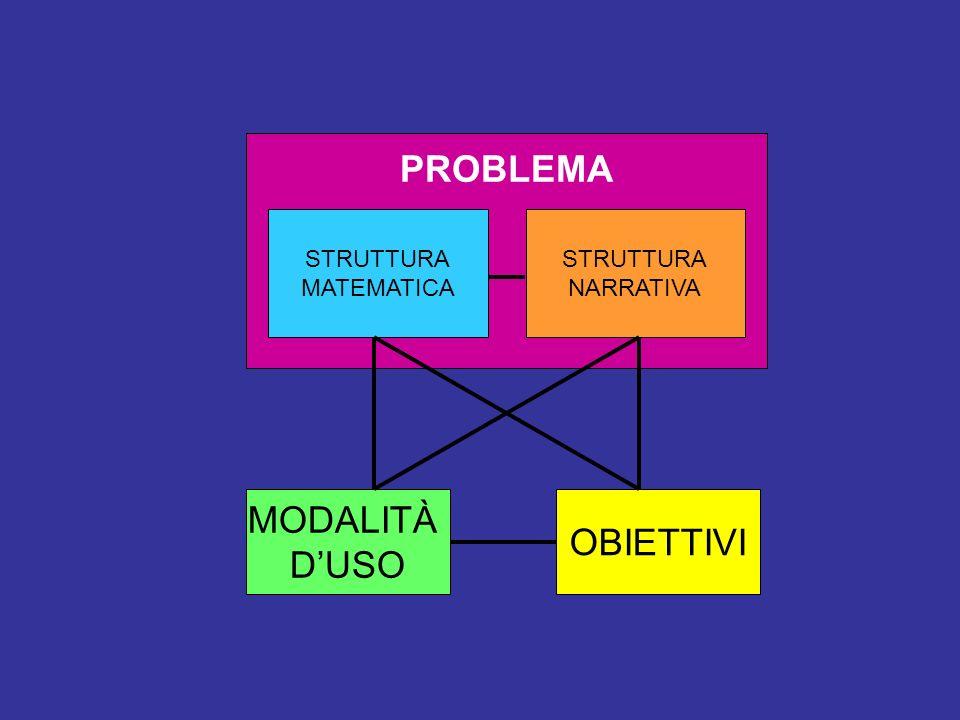 STRUTTURA MATEMATICA STRUTTURA NARRATIVA PROBLEMA MODALITÀ DUSO OBIETTIVI