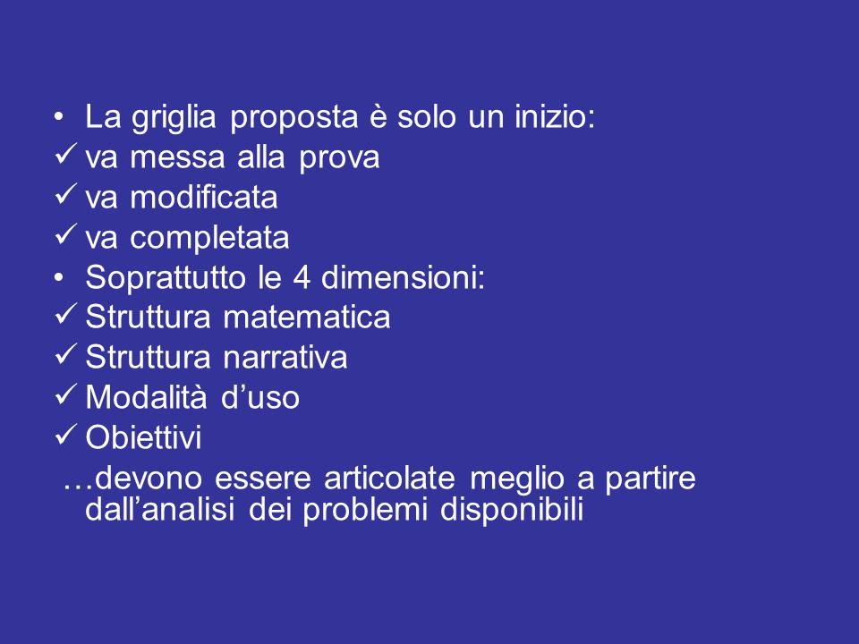 La griglia proposta è solo un inizio: va messa alla prova va modificata va completata Soprattutto le 4 dimensioni: Struttura matematica Struttura narr