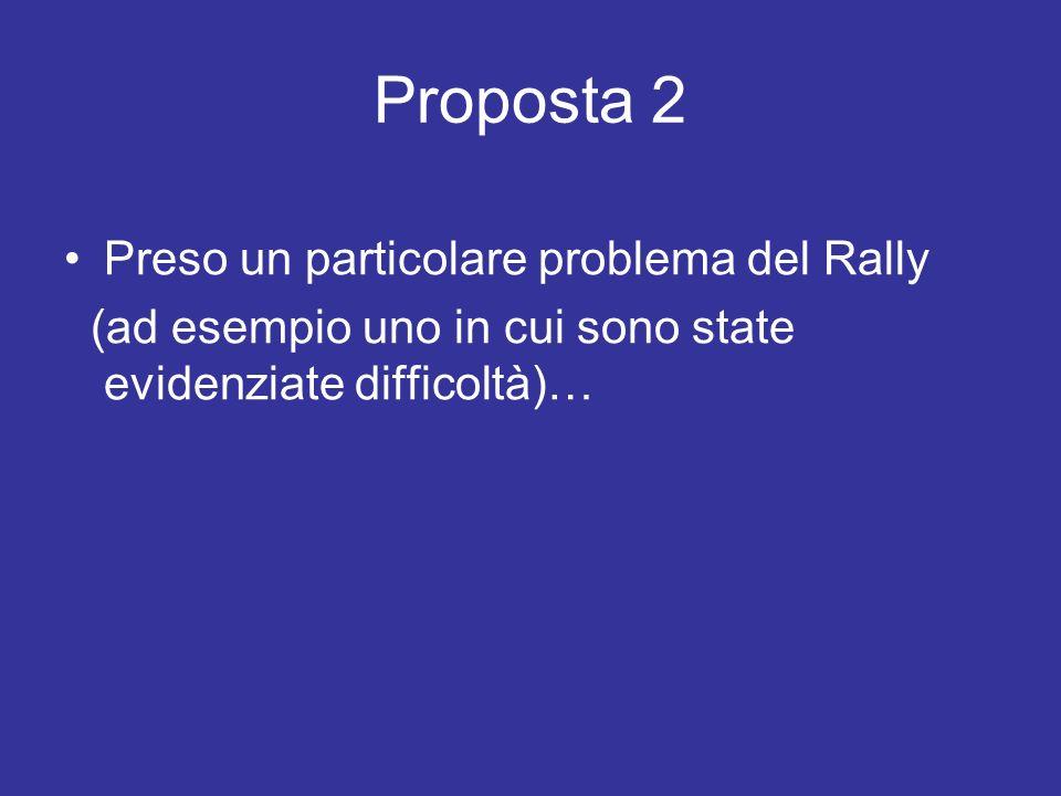 Proposta 2 Preso un particolare problema del Rally (ad esempio uno in cui sono state evidenziate difficoltà)…