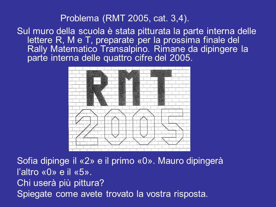 Problema (RMT 2005, cat. 3,4). Sul muro della scuola è stata pitturata la parte interna delle lettere R, M e T, preparate per la prossima finale del R