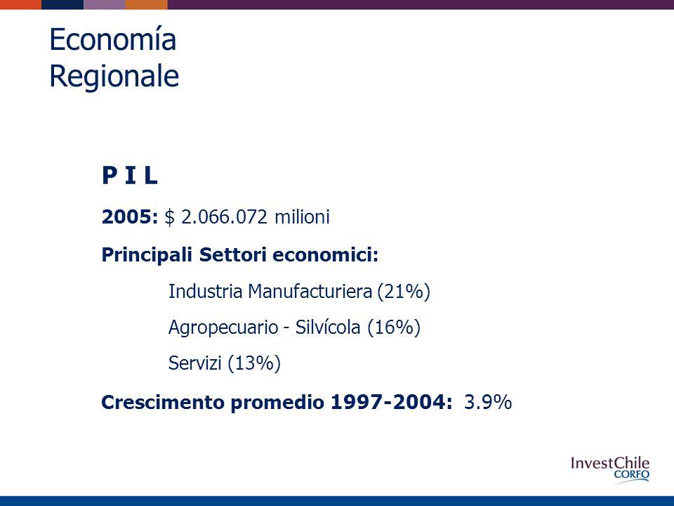 Economia Regionale Esportazioni 2007:US$1.349.546.517 Principali Prodotti: Cellulosa (23%) Frutta Fresca (18%) Vino D.O.