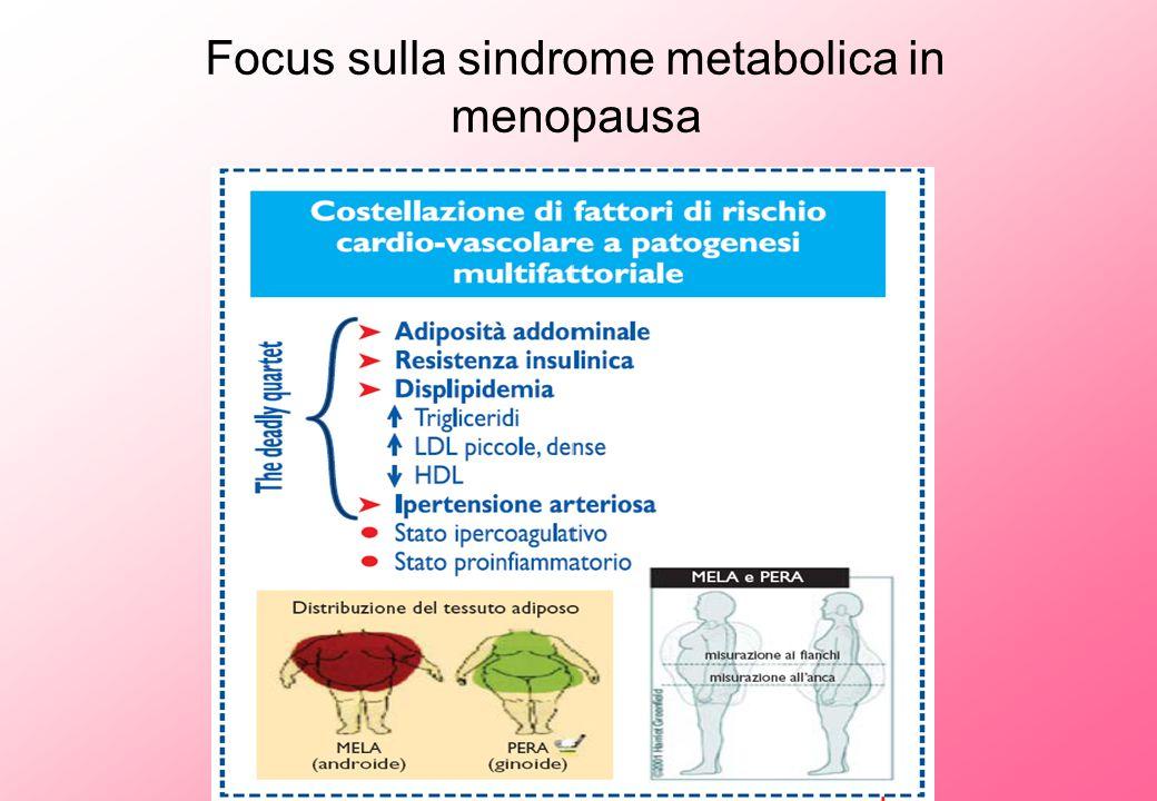 Focus sulla sindrome metabolica in menopausa