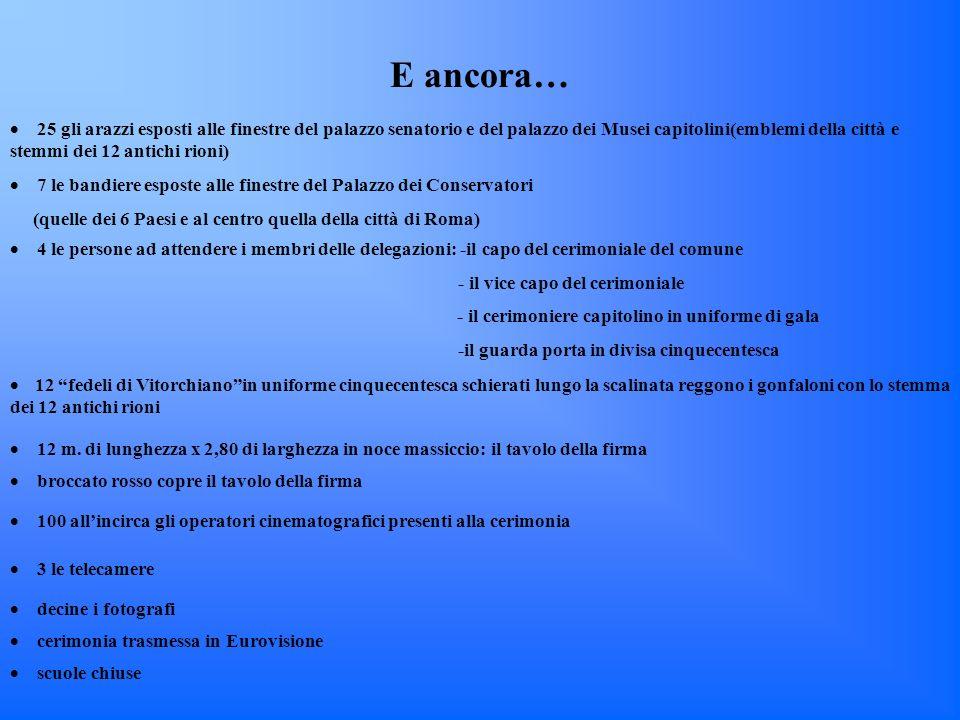 Roma, 25 marzo 1957 Curiosità Bandiere sventolate dai giovani: quelle dei 6 Paesi aderenti e quella dellEuropa Unita( E bianca in campo azzurro) Invit