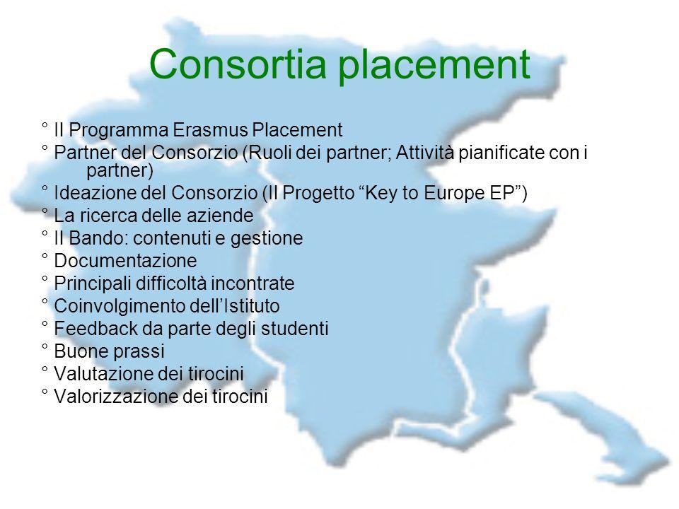 Consortia placement ° Il Programma Erasmus Placement ° Partner del Consorzio (Ruoli dei partner; Attività pianificate con i partner) ° Ideazione del C