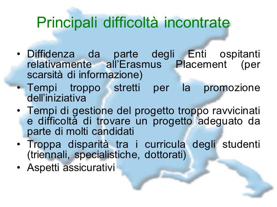 Principali difficoltà incontrate Diffidenza da parte degli Enti ospitanti relativamente allErasmus Placement (per scarsità di informazione) Tempi trop