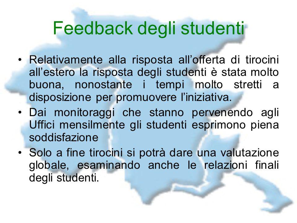 Feedback degli studenti Relativamente alla risposta allofferta di tirocini allestero la risposta degli studenti è stata molto buona, nonostante i temp