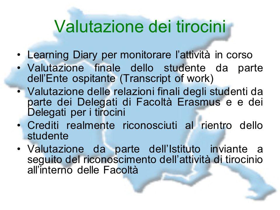 Valutazione dei tirocini Learning Diary per monitorare lattività in corso Valutazione finale dello studente da parte dellEnte ospitante (Transcript of