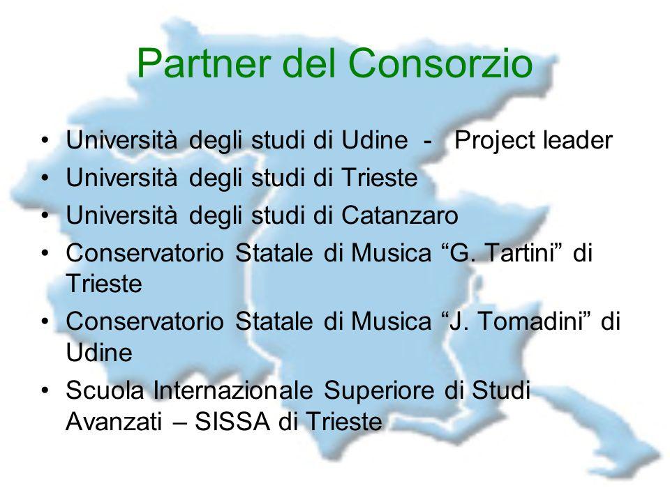 Partner del Consorzio Università degli studi di Udine - Project leader Università degli studi di Trieste Università degli studi di Catanzaro Conservat