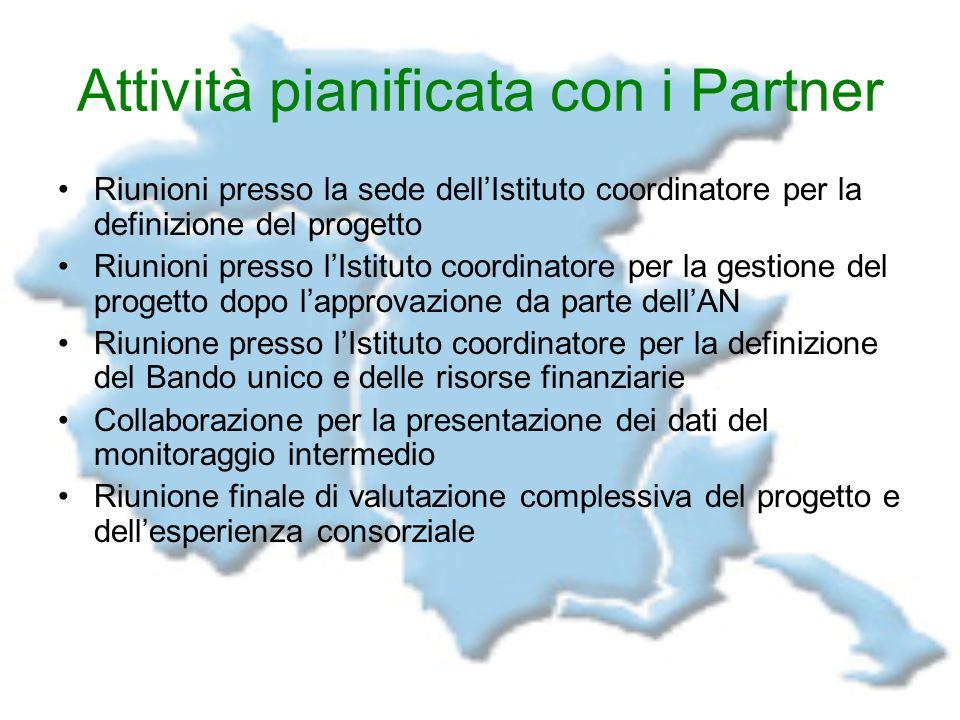 Attività pianificata con i Partner Riunioni presso la sede dellIstituto coordinatore per la definizione del progetto Riunioni presso lIstituto coordin