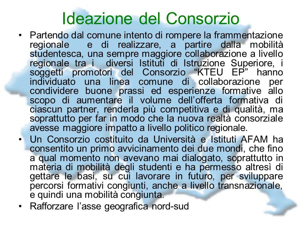 Ideazione del Consorzio Partendo dal comune intento di rompere la frammentazione regionale e di realizzare, a partire dalla mobilità studentesca, una