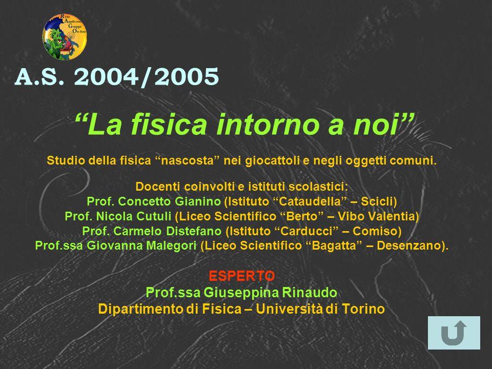 A.S. 2004/2005 La fisica intorno a noi Studio della fisica nascosta nei giocattoli e negli oggetti comuni. Docenti coinvolti e istituti scolastici: Pr