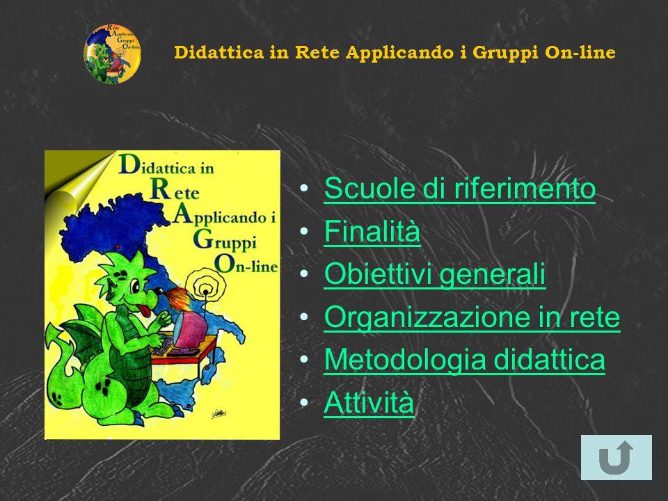 Didattica in Rete Applicando i Gruppi On-line Scuole di riferimento Finalità Obiettivi generali Organizzazione in rete Metodologia didattica Attività