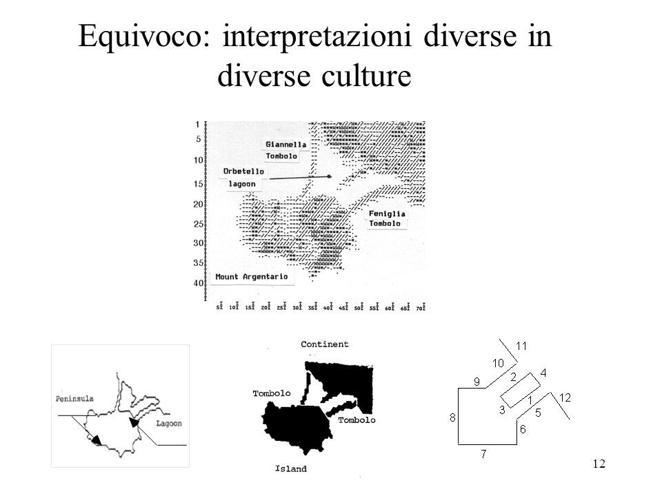 12 Equivoco: interpretazioni diverse in diverse culture