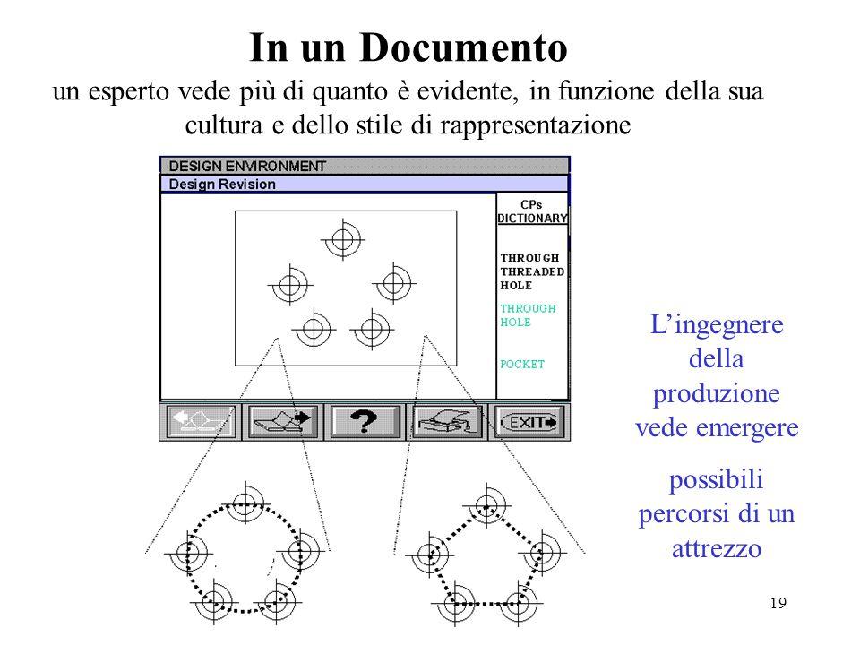 19 In un Documento un esperto vede più di quanto è evidente, in funzione della sua cultura e dello stile di rappresentazione Lingegnere della produzione vede emergere possibili percorsi di un attrezzo