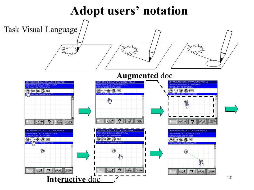 20 Adopt users notation Task Visual Language Augmented doc Interactive doc