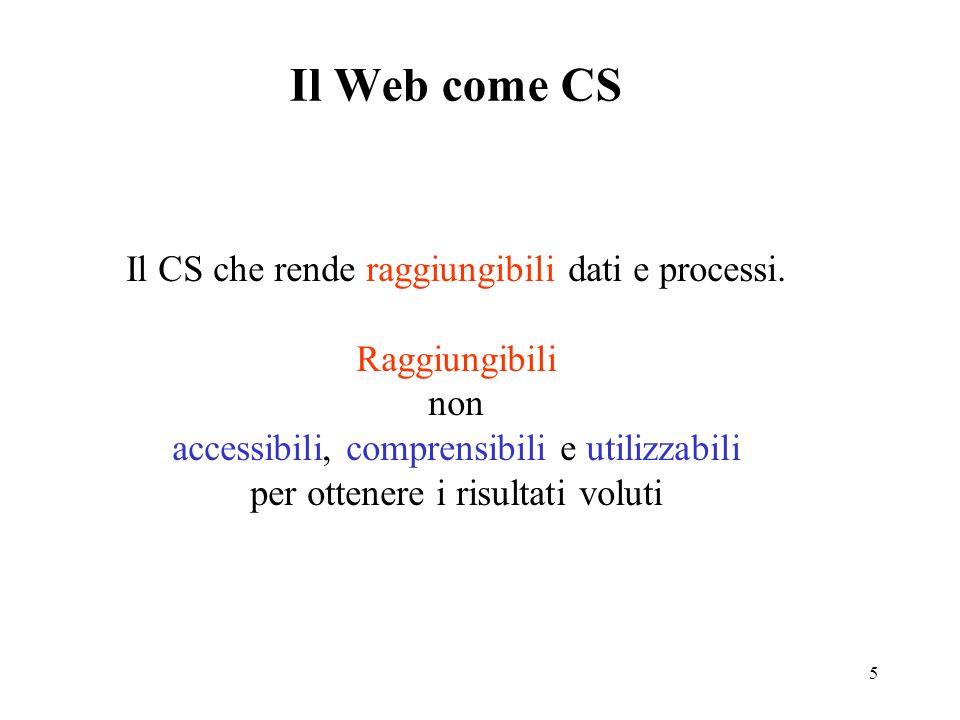 5 Il Web come CS Il CS che rende raggiungibili dati e processi.