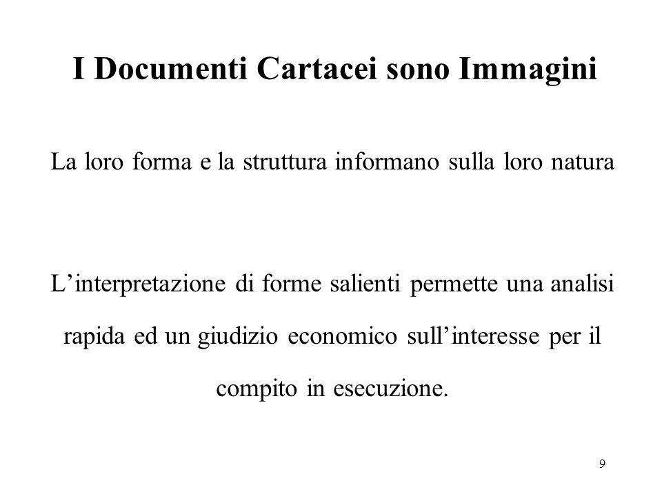 9 I Documenti Cartacei sono Immagini La loro forma e la struttura informano sulla loro natura Linterpretazione di forme salienti permette una analisi rapida ed un giudizio economico sullinteresse per il compito in esecuzione.