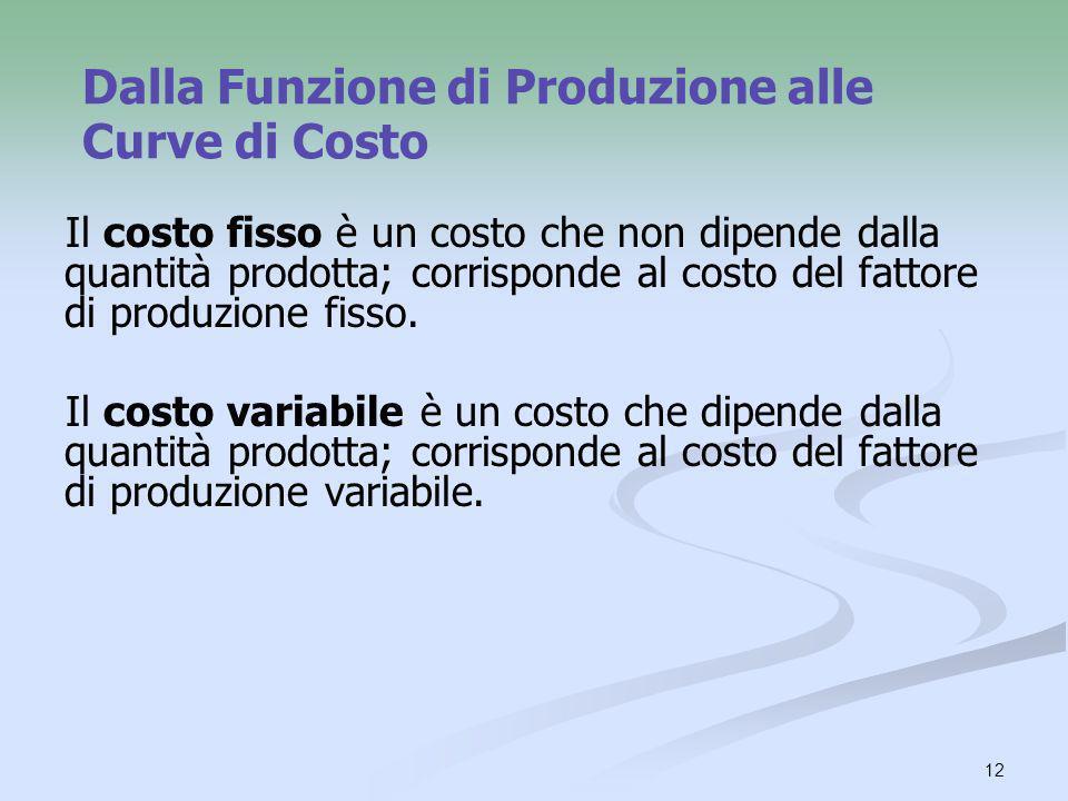 12 Dalla Funzione di Produzione alle Curve di Costo Il costo fisso è un costo che non dipende dalla quantità prodotta; corrisponde al costo del fattor
