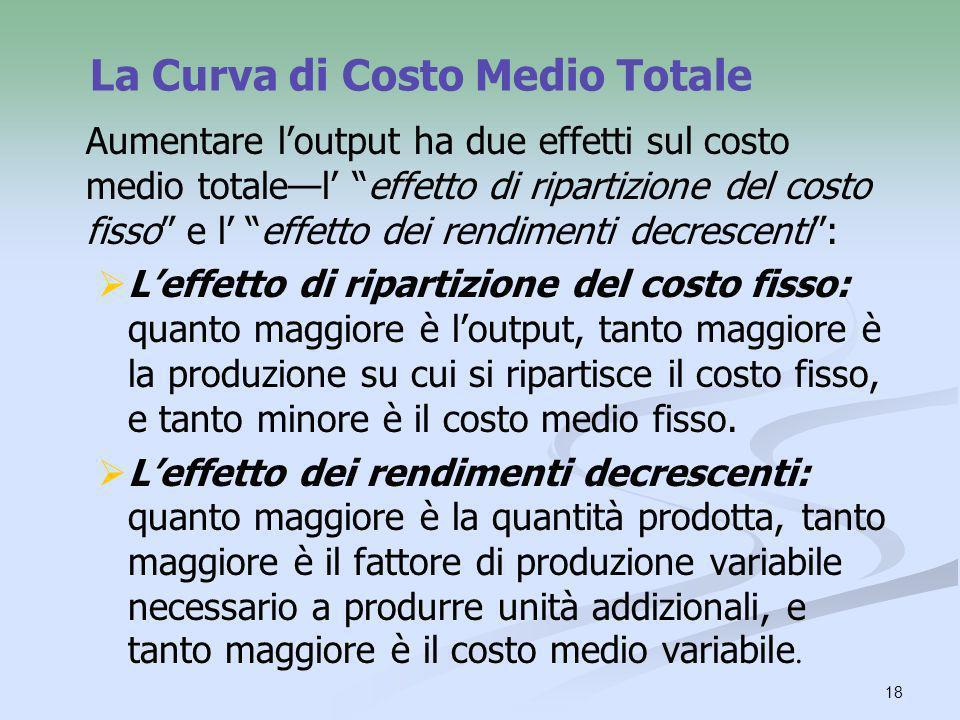 18 La Curva di Costo Medio Totale Aumentare loutput ha due effetti sul costo medio totalel effetto di ripartizione del costo fisso e l effetto dei ren