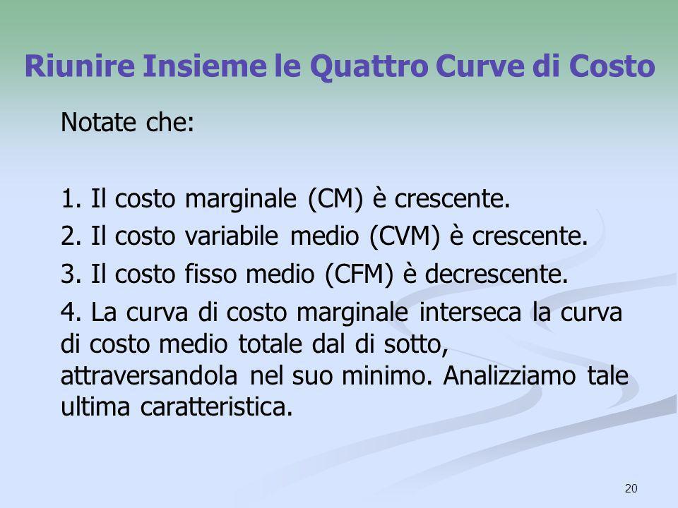 20 Riunire Insieme le Quattro Curve di Costo Notate che: 1. Il costo marginale (CM) è crescente. 2. Il costo variabile medio (CVM) è crescente. 3. Il