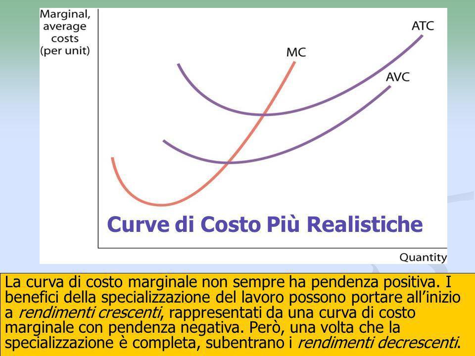 25 La curva di costo marginale non sempre ha pendenza positiva. I benefici della specializzazione del lavoro possono portare allinizio a rendimenti cr
