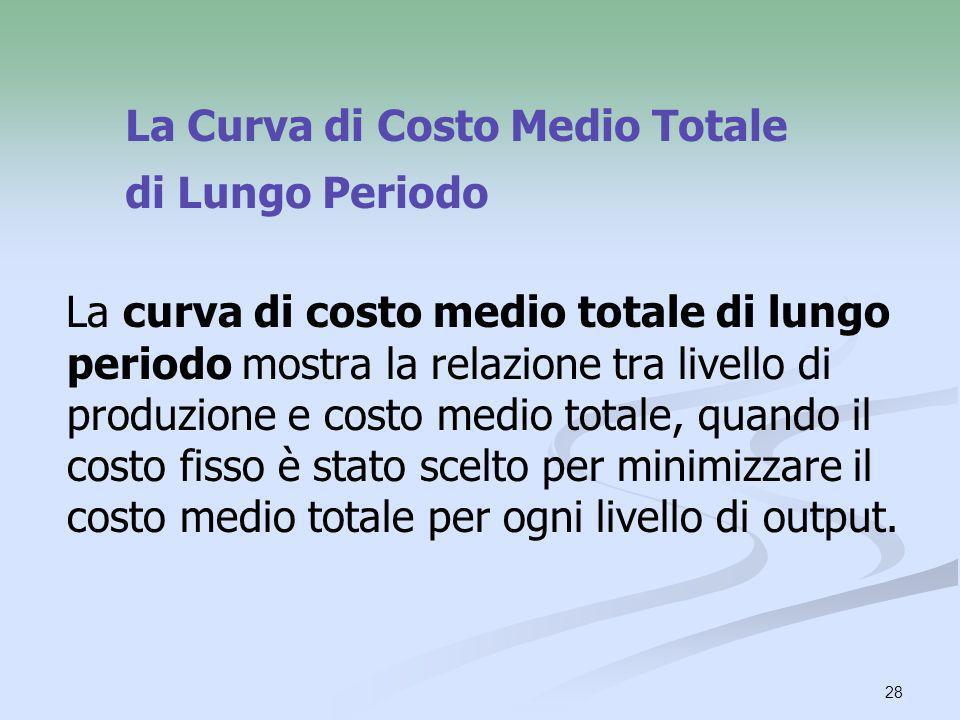 28 La curva di costo medio totale di lungo periodo mostra la relazione tra livello di produzione e costo medio totale, quando il costo fisso è stato s