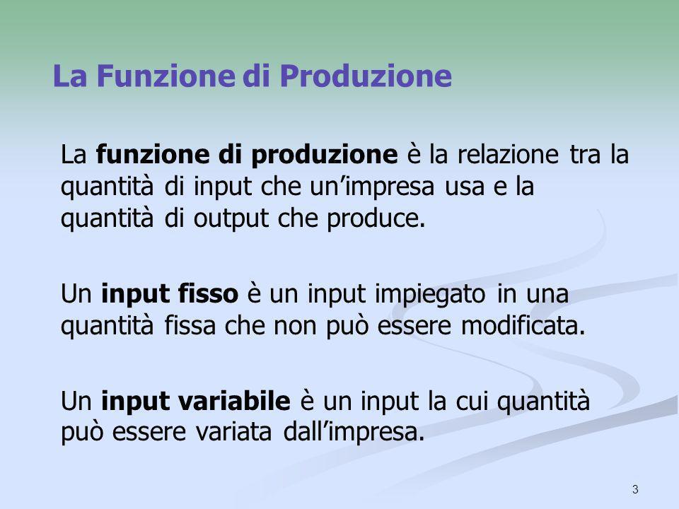 3 La Funzione di Produzione La funzione di produzione è la relazione tra la quantità di input che unimpresa usa e la quantità di output che produce. U